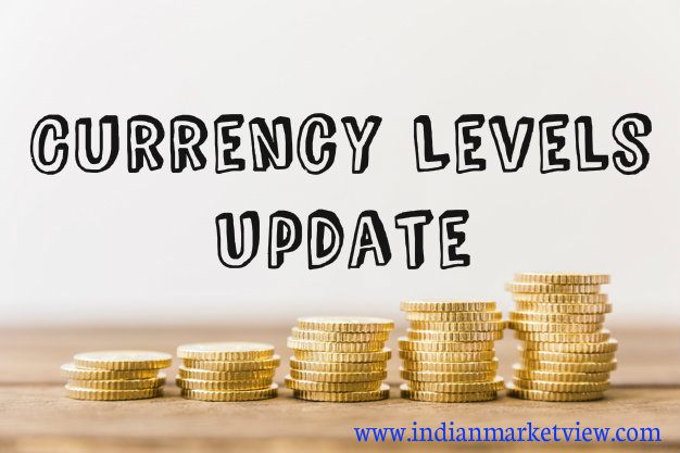 Today's currency levels  (17th February 2020)